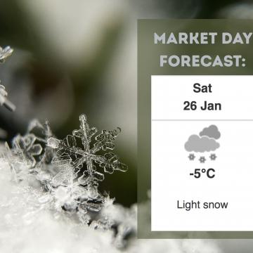 Winter Indoor Farmers' Market
